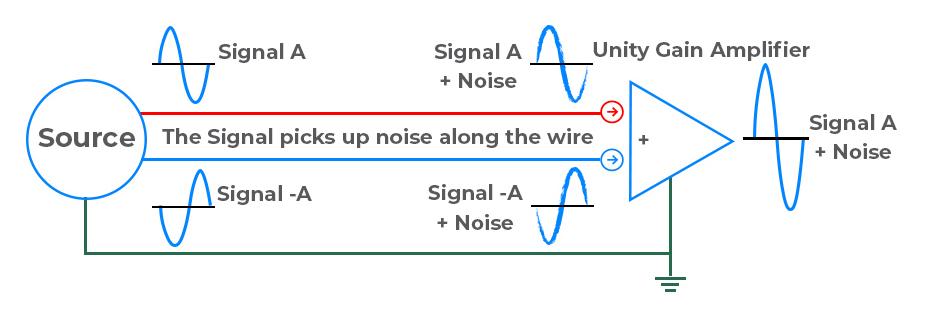 balanced_audio-signal